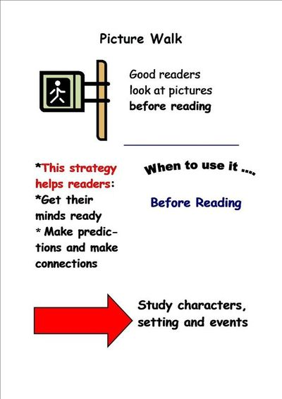Essential strategies for children developing reading comprehension: Consider text structure. The website did not have a specific image that depicted considering the structure but I thought taking a picture walk was a close comparison. Students are still c...