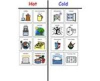 "Hot and Cold Sort €"" A sorting activity between items that are hot ..."