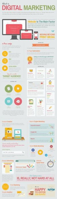 Infographic: What is Digital Marketing?