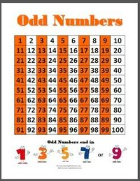 Learning Ideas - Grades K-8: Odd and Even Numbers Poster Freebies