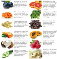 12 foods to keep your skin healthy!